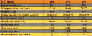mulčovač tabulka - kópia